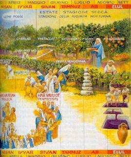 Calendario Ebreo.Il Calendario Ebraico